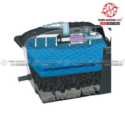 Lọc thùng Aquael KlarJet 10000 10m3